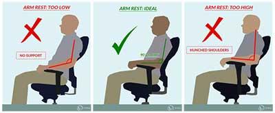 armrests-position