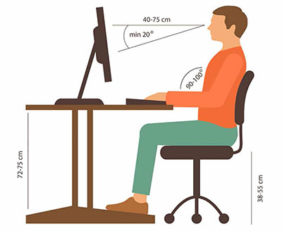 What Does The Standard Office Chair Height Stand For